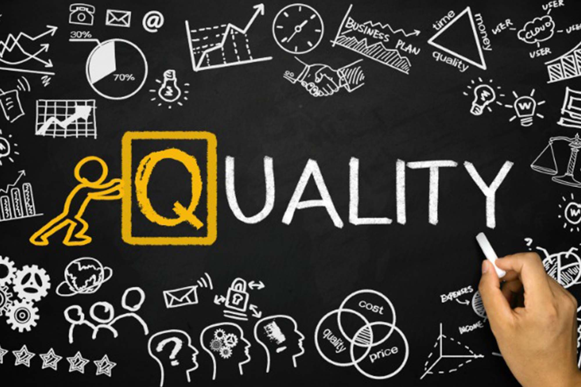 Quality Standards / ISO Certifications